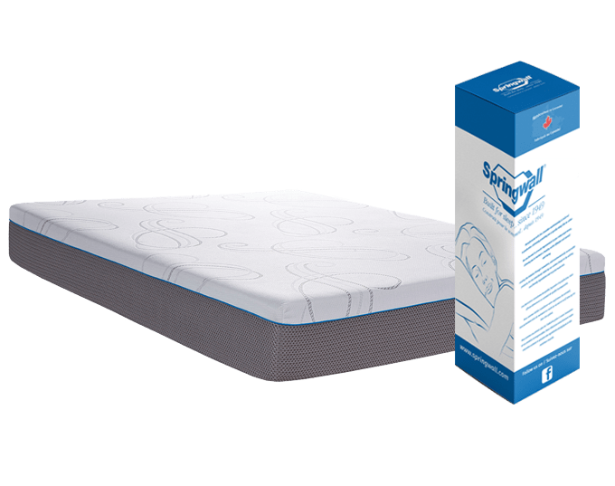 Springwall Canadian Made Rv Mattress In Stock Leisure